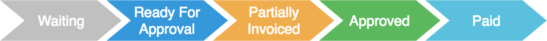 InvoiceWorkflow.png